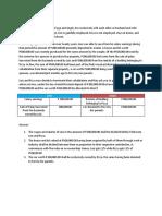 Sample Problem ACP, CPG, ASP