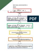 PLAN DEL DIA DEL LOGRO.pdf