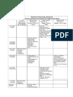 Datesheet BTech All Branches Engineering Ist, IIIrd, Vth and VII Sem Dec 2017 Updated