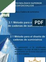 2.1 Metodo Para El Diseño de Cadenas de Suministros