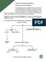 Trabajo Final Intro Derecho II - 21-10-2017 - (1)
