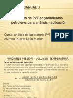 Funciones de PVT