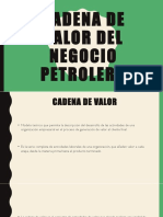 Cadena de Valor Del Negocio Petrolero