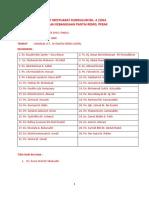 MINIT MESYUARAT KURIKULUM BIL-4   2016.docx