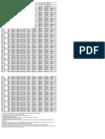 Price List G10