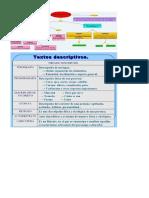 Tipos de Texto y Su Estructura