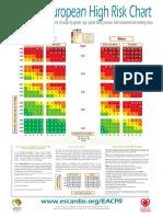 score-charts.pdf
