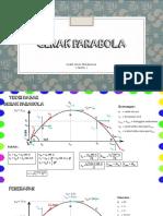 Gerak Parabola(Animasi)