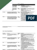 User Centered Design Methods.pdf