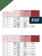 Actividad 3 - Formato Identificacion de Peligros y Evaluacion de Riesgos salud ucupacional
