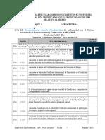 Rec Constr Anual (CA)