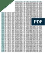 perfilesASIC1 w.pdf