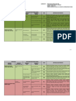 Tabel Zonasi Wilayah Provinsi DKI Jakarta