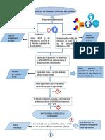 DIAGRAMA EPOXIDO.docx