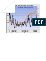 VIX20dayBuyToOpenCallPutRation2007to2017date7-5-2017chart