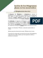 Interpretación de Los Diagramas de Ellingham en Los Monóxidos 1