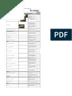Formato A2 - Matriz para Análisis de Vulnerabilidad Institucional.xls