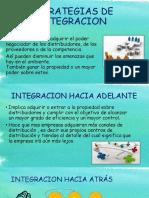Estrategias Int.