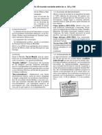 His 4-ESO UD 14 Resumen