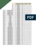 Análisis de Precios Para Viviendas Usadas - Etapa 1