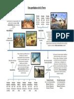 Eras Geológicas de la Tierra (Linea Del Tiempo)