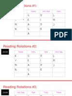 reading rotations pdf