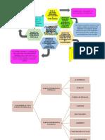 mapas mentales de Fernanda.docx