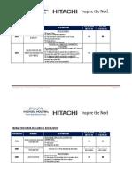 Manual de Ajuste Variador WJ200