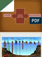 Desain Offshore