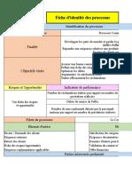 Fiche d'Identitié Des Processus (1)