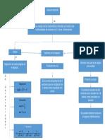 mapa conceptual unidad 1.docx