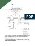 Cancer Gastrico Minsal 2014