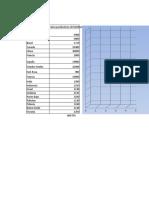 Oficial Excel Planta-Analisis de Sensibilidad