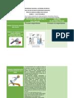 Cledas Electroquímicas (Cuadro)