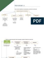 ACTIVIDAD_DE_APRENDIZAJE_1.1.docx