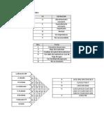 Tabla relacional de actividades.docx