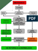 ACTUACIÓN ANTE UNA EMERGENCIA.2.ppt