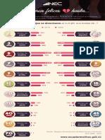 Infografia Bodas