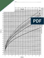 Growth-chart-CPboys.pdf