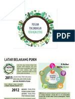 Program Pengembangan Kota Hijau p2kh