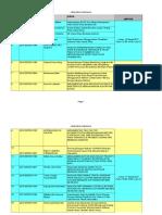Cetak Jadwal Mahasiswa.pdf