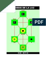 M-82 Génesis de la Luz .pdf