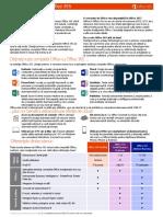 Ghid de Conversatie - Office 365