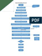 2a contoh perhitungancx 3a diagram alir ccuart Gallery