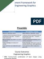 EG Assessment Plan
