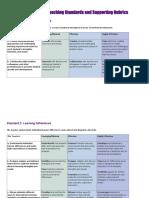 utah effective teaching standards 2015