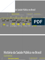 Aula-3-historia-politicas-saude-brasil-linha-do-tempo-1500-dias-atuais-set2017-prezi - Copia.pdf