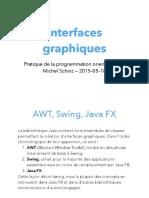Ppo15 13 Interfaces-graphiques