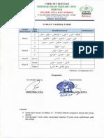 Target Tahfidz Ummi Dan Jilid Per-Kelas