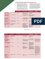 Brief Guide Cognitive Impairment Screening Tools